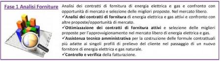 Gruppo Acquisto Energia - scheda commerciale